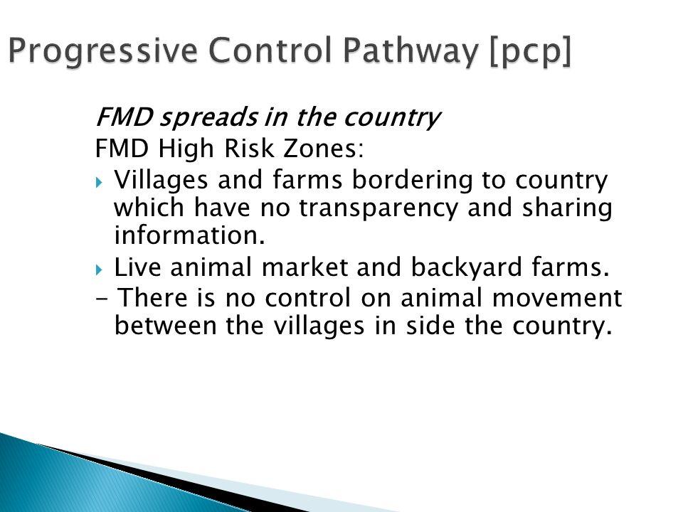Progressive Control Pathway [pcp]